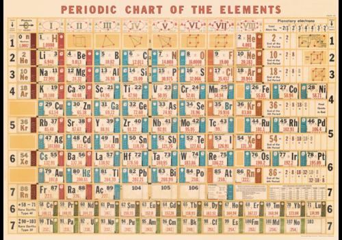 Cavallini Papers & Co Cavallini - Periodic Chart - Wrap
