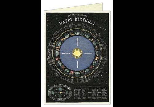 Cavallini Papers & Co Cavallini - Happy Birthday Zodiac - Greeting Card