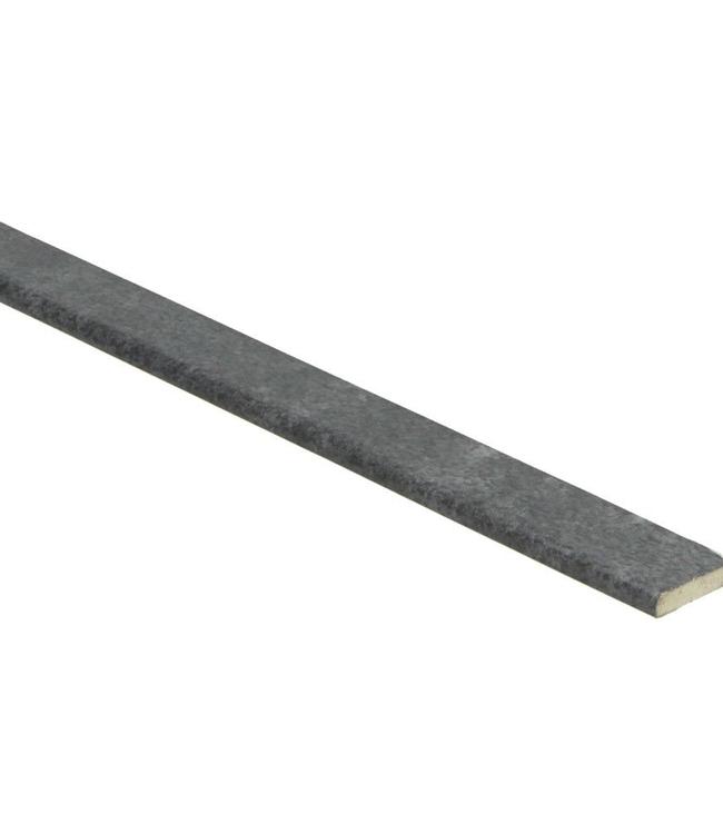 Metallic slate plakplint voor laminaat