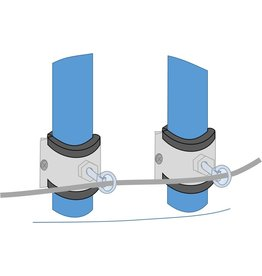 Koordgeleiders: Spanband + RVS geleiders