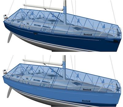 Bootzeil introduceerde vorig jaar de Hudson als nieuw ontwerp dekzeil voor zeiljachten.