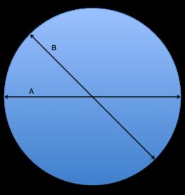 Rond / cirkel-vormig doek op maat