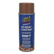 Hittebestendige Koper verf  tot 815℃