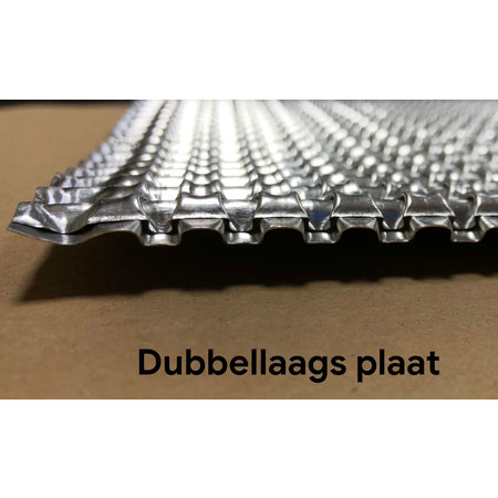 Heat Shieldings Hitzebeständig Platte Doppel geprägt