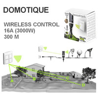 Easy Connect domotica systeem