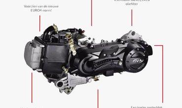 Het vernieuwde GY11 motorblok