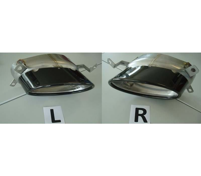 RS5 Look Diffuser voor Audi A5 8T Sportback S line / S5