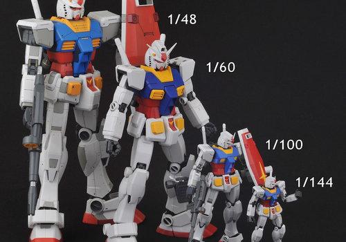 Gundam Bandai Model Kits Compleet overzicht