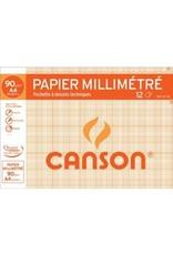 canson Millimeter papier