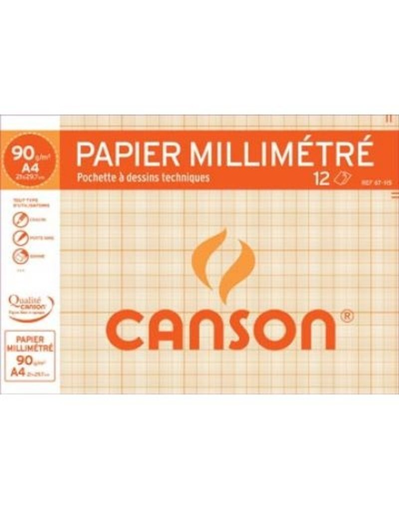 canson Millimeter paper