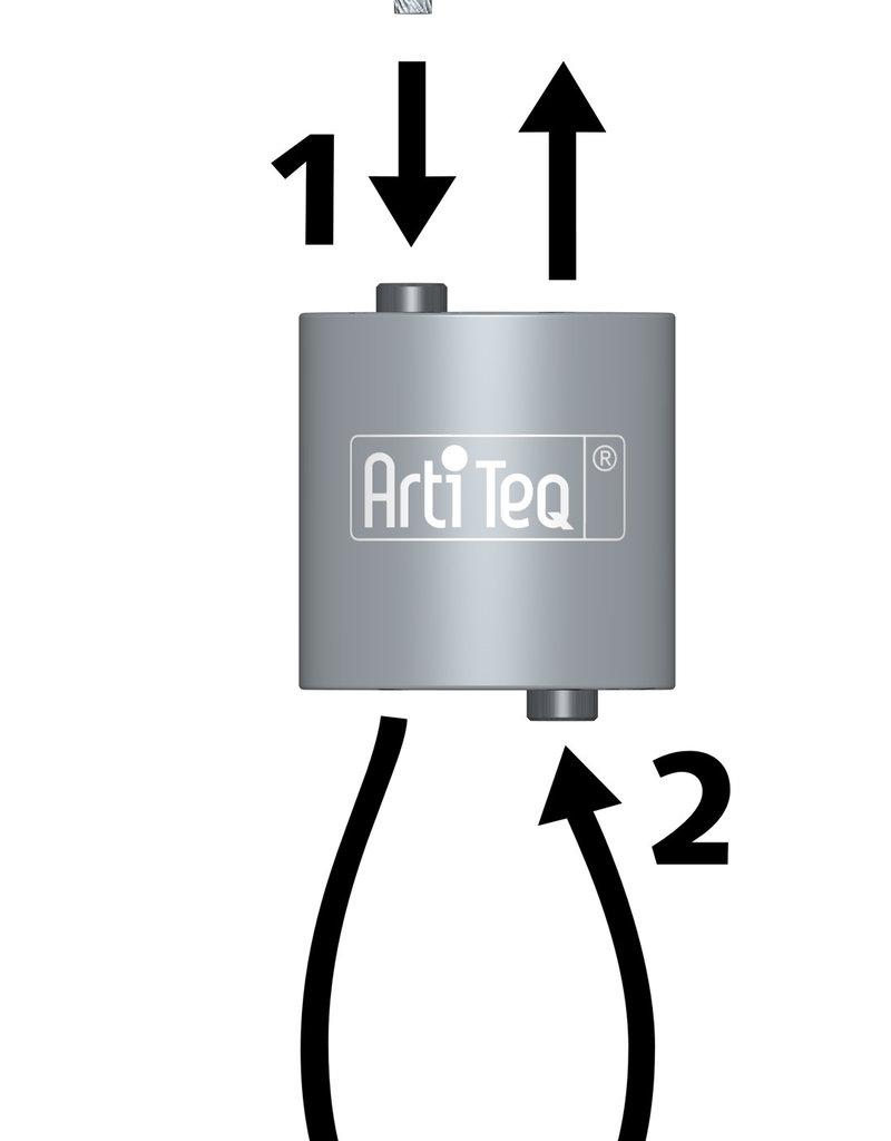 Artiteq Loop Hanger