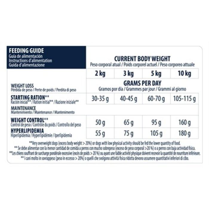 Advance veterinary weight balance mini