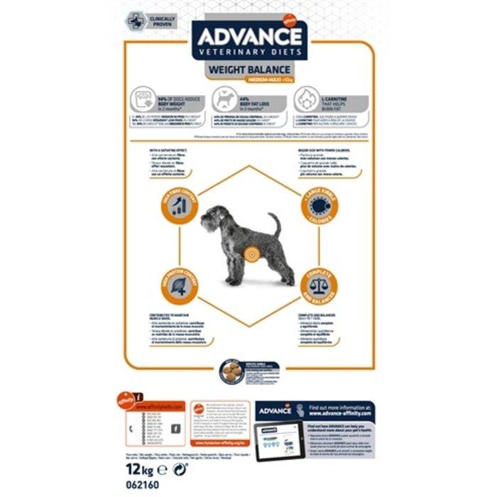 Advance veterinary dog weight balance