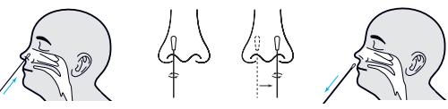 goedgekeurde corona test neus