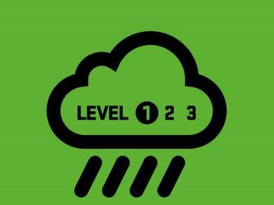 Blaklader regenkleding Level 1