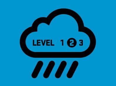 Blaklader Regenkleding Level 2