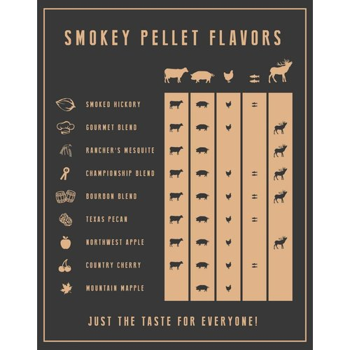 Smokey Bandit Pellet BBQ's Rookpellets Appel SB 1 kg zak