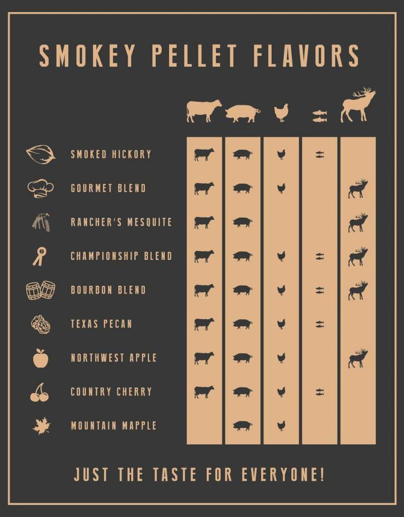 Smokey Bandit Pellet BBQ's Rookpellets Hickory 1 kg zak