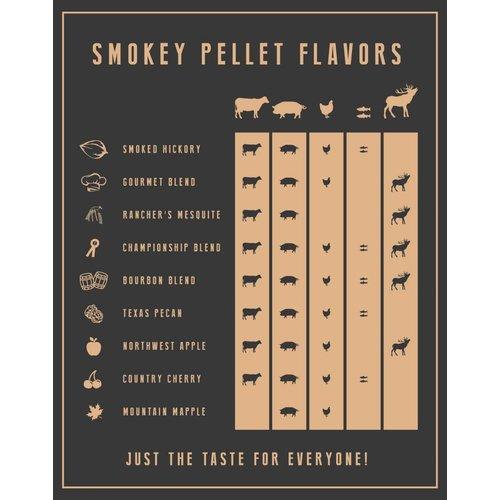 Smokey Bandit Pellet BBQ's Rookpellets Gourmet bland 1 kg zak