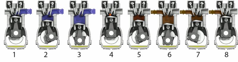 werking 4 takt motor