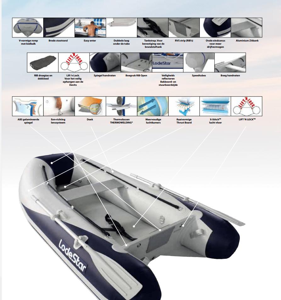 Lodestar rubberboot overzicht