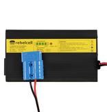 Minn Kota Minn Kota Endura 34 lbs Complete set met Rebelcell 12.35AV Outdoorbox en acculader 10A