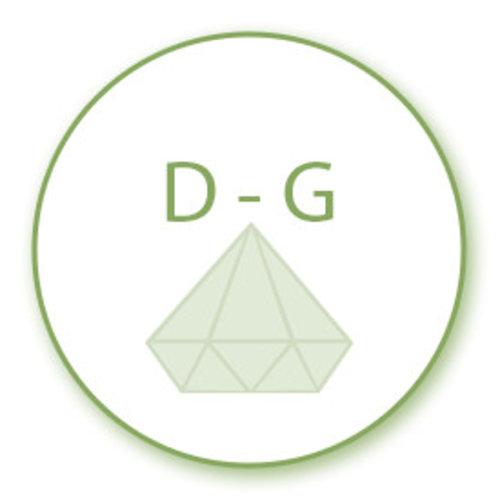Edelsteen soorten D - G