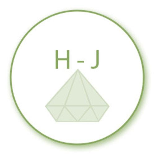 Edelsteen soorten H-J