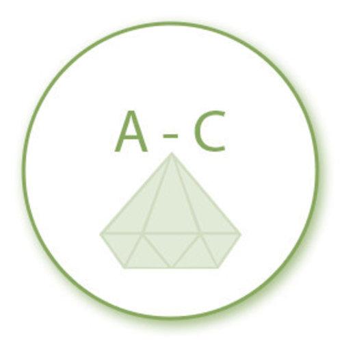 Edelsteen soorten A - C