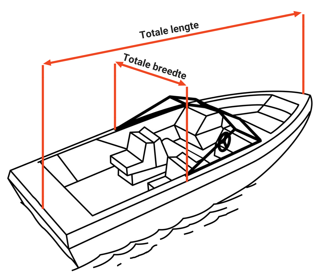 speedboot opmeten