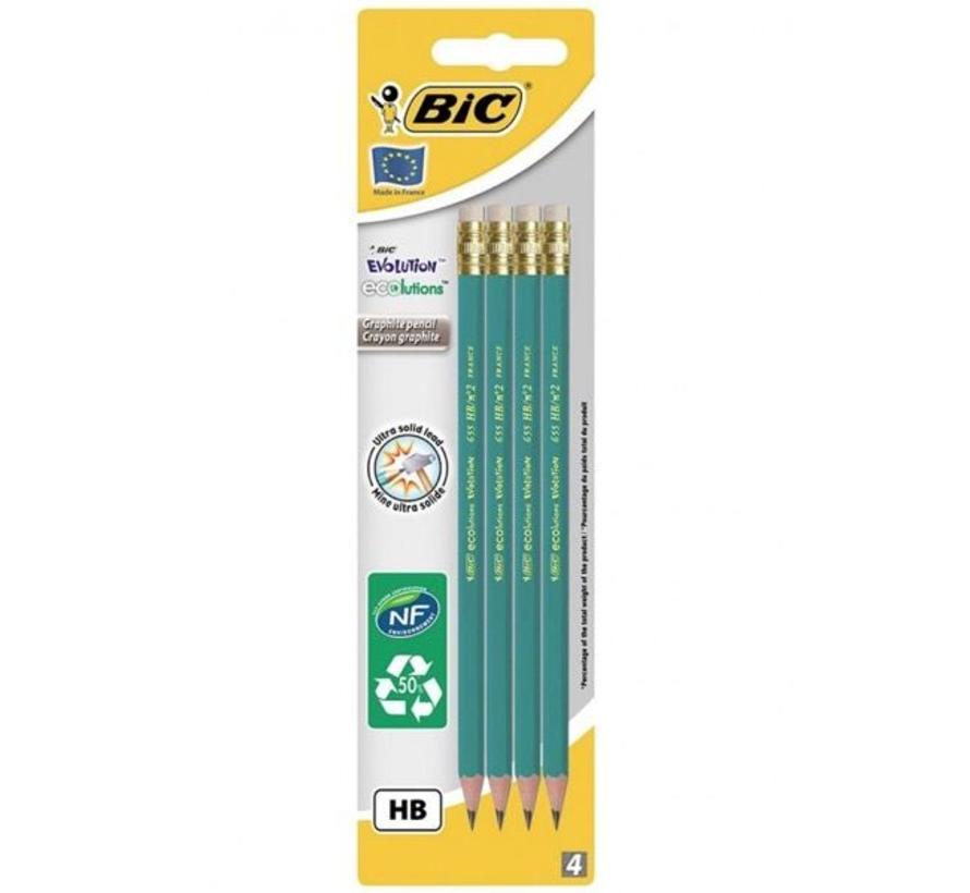 Evolution potloden met gum