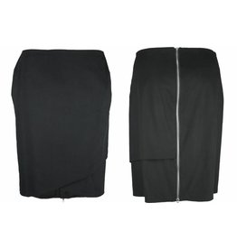 format DATE skirt