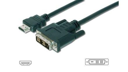 HDMI > DVI