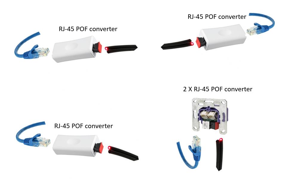 POF kabel met converters