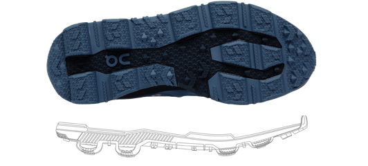 micro engineered grip rubber technologie van On running