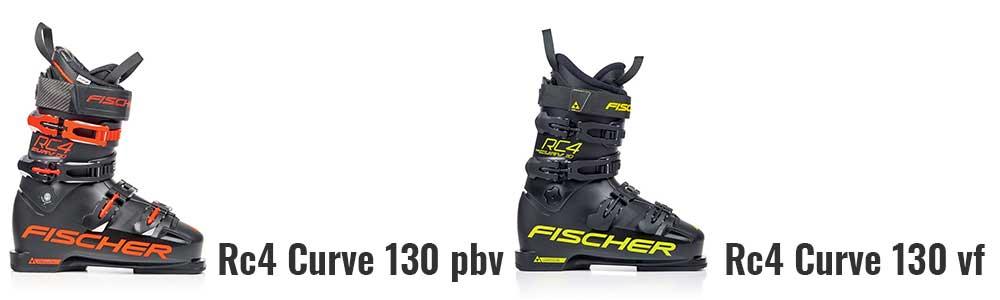 Fischer RC 4 Curve 130 2019