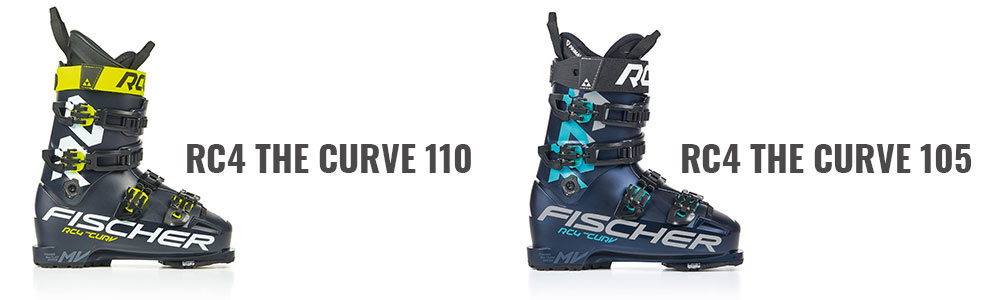 Fischer RC 4 THE Curve 2020-2021