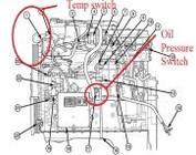 Indicators en instrumenten