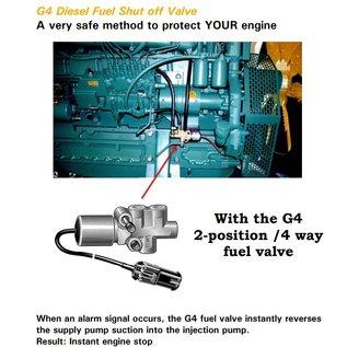 ETR Run-Stop Elektrische 4-weg brandstof afsluiter 12V ETR G4