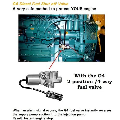 CEI Run-Stop Elektrische 4-weg brandstof afsluiter  ETR G4