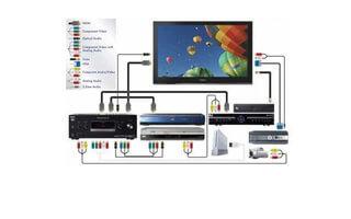 Audio Video Unterhaltung