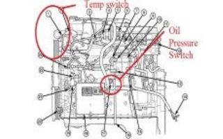 Instruments & indicators