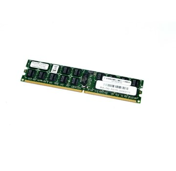 Netapp 107-00038+A0 2GB PC2-5300R 2015 PK4366 Server RAM für Workstation Exone