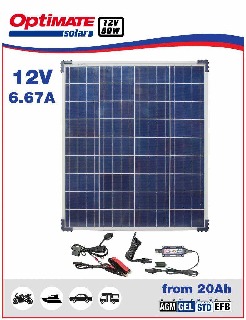 Battery Charger Solar 80W
