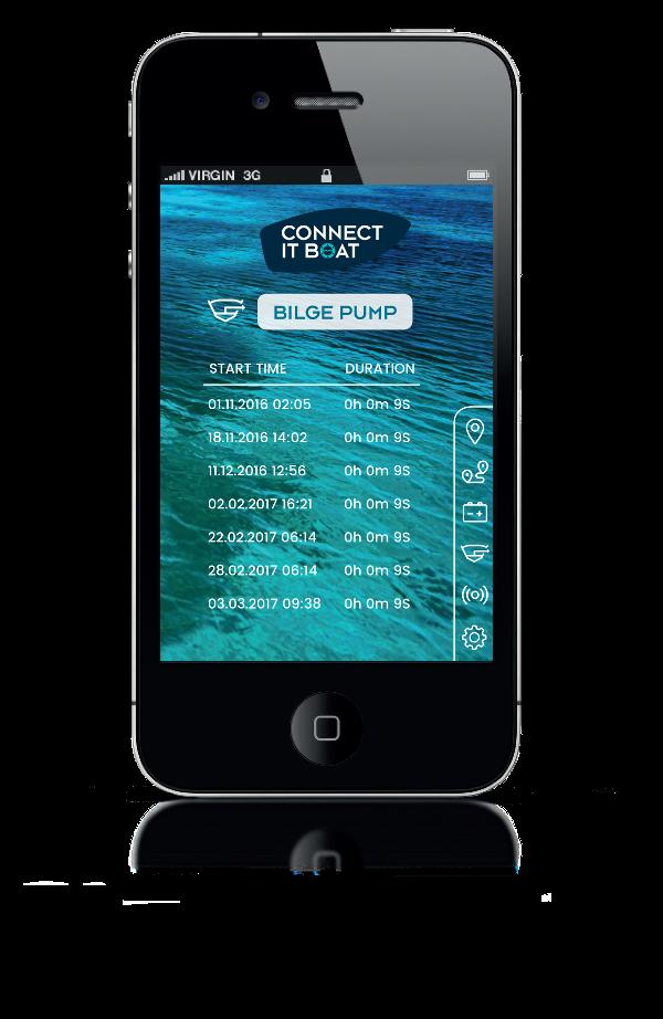 Connect It Boat - Modem en applicatie