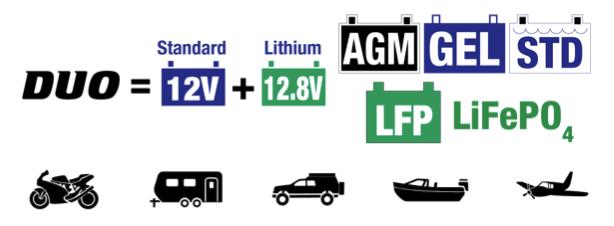 12V loodzuur & 12.8V Lithium