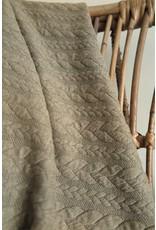 Braid blanket