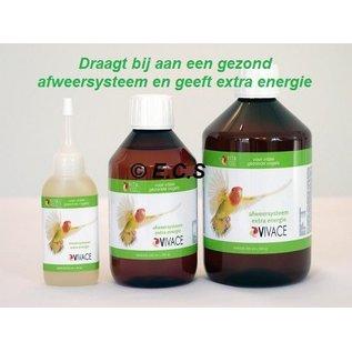 Vita Vogel Vivace Energy Boost