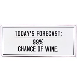 Muurplaat 99%  chance of wine