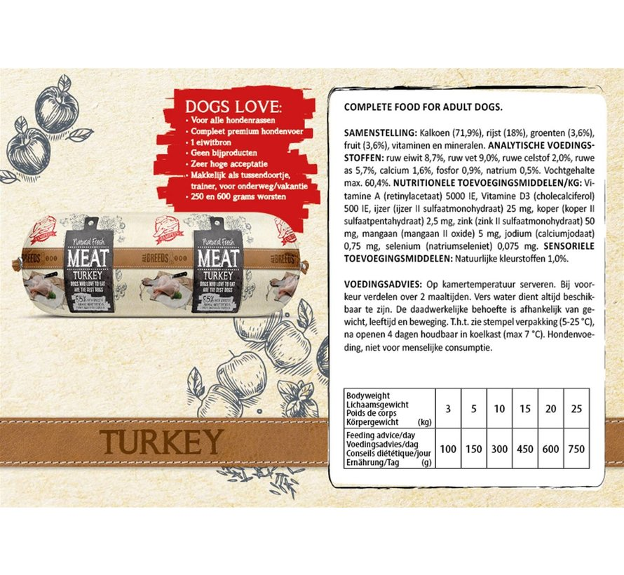 Natural Fresh Meat Kalkoen 250 gram